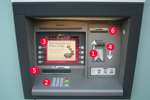 Банкомат пояснення